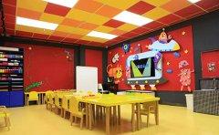 杨梅红教育青岛杨梅红国际私立美校寒假班课程安排